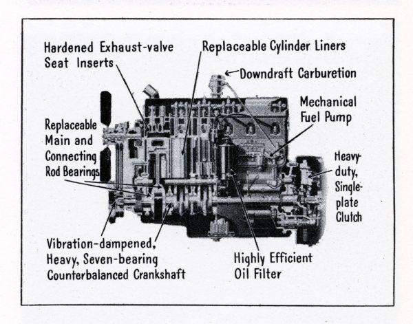 diagram of semi truck parts for cdl test