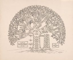 Ames-Angier Family Tree