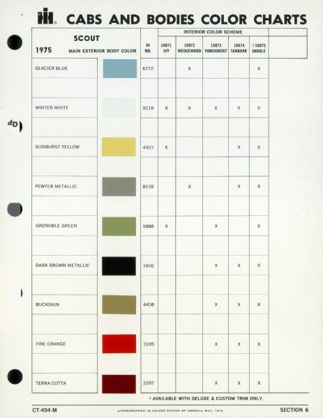International Harvester Scout Paint Chart | Historical Object