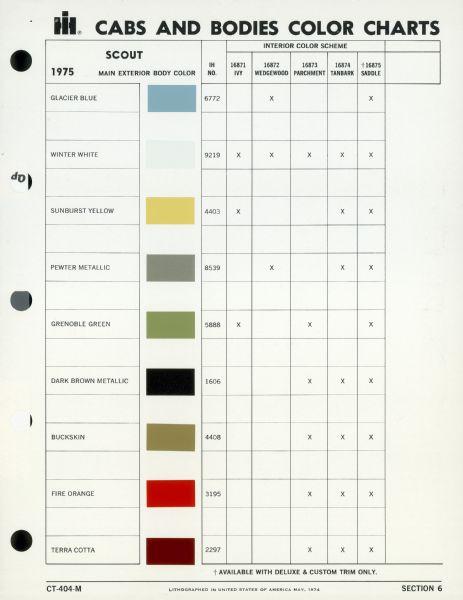 International Harvester Scout Paint Chart | Historical
