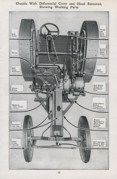 Chassis Diagram For Parrett Tractor