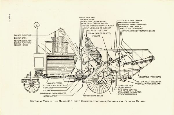 Wiring Diagram  33 Combine Harvester Parts Diagram